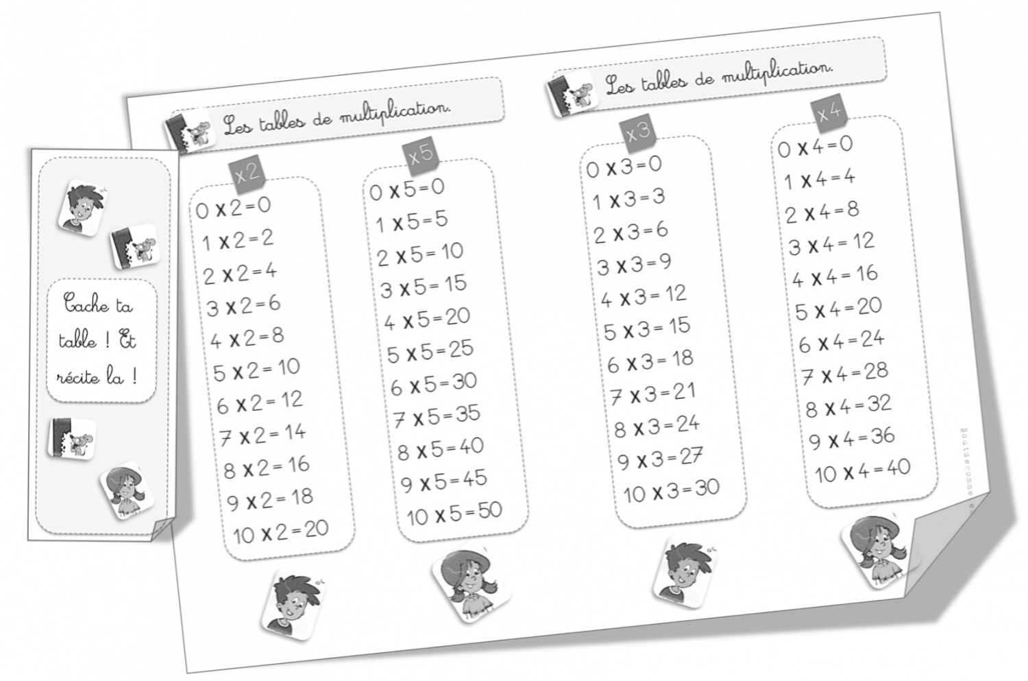 Comment apprendre les table de multiplication facilement for Les table multiplication
