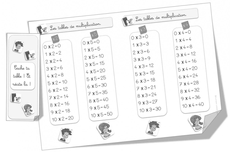 Comment apprendre les table de multiplication facilement - Exercice sur les tables de multiplication ...